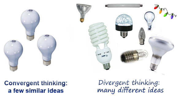 Divergent thinking definition | instructional design fusions.