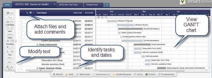 Smartsheet Easy Gantt Chart Creation Instructional Design Fusions